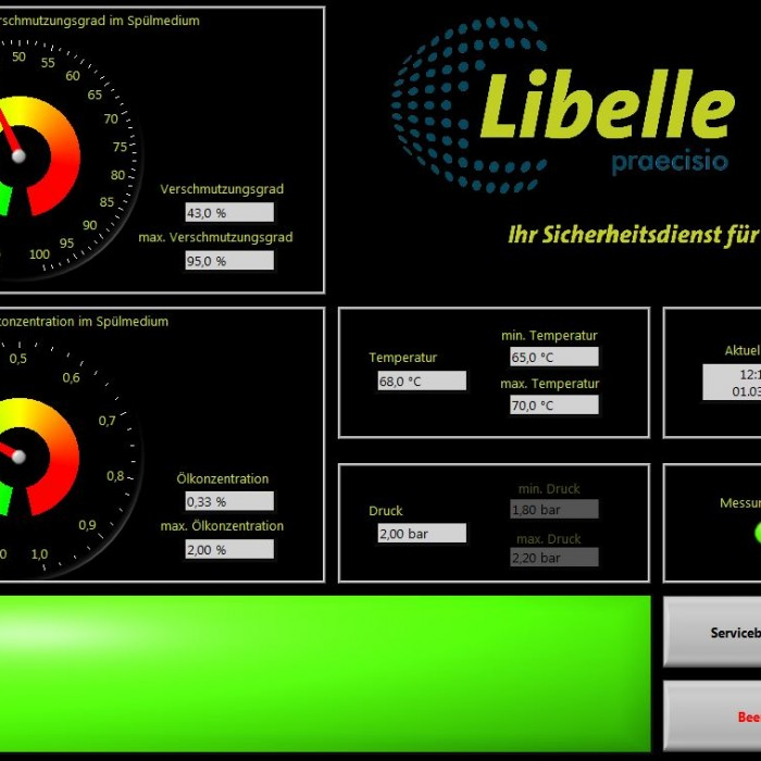 Libelle Screenshot
